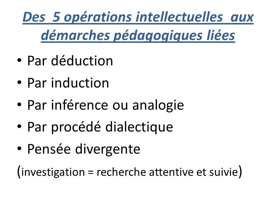 Des 5 opérations intellectuelles aux démarches pédagogiques liées