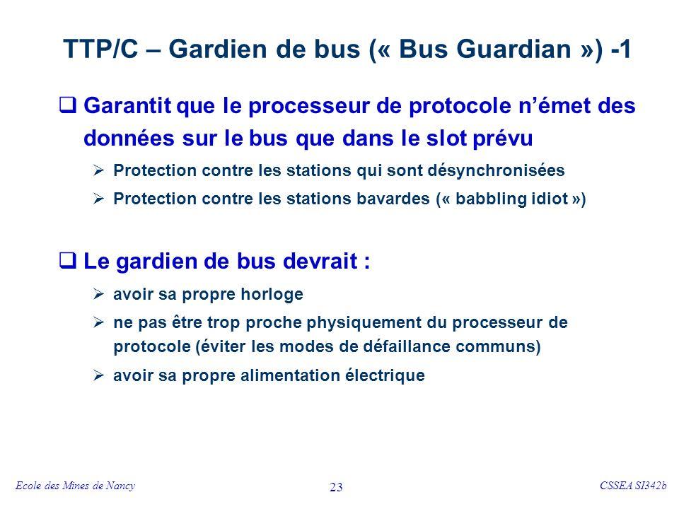 TTP/C – Gardien de bus (« Bus Guardian ») -2