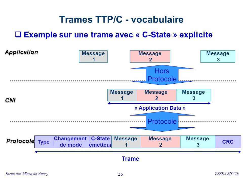 Trames TTP/C – Calcul du CRC