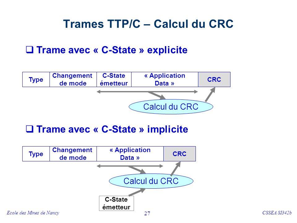 Trames TTP/C – validité d'une trame pour un nœud récepteur