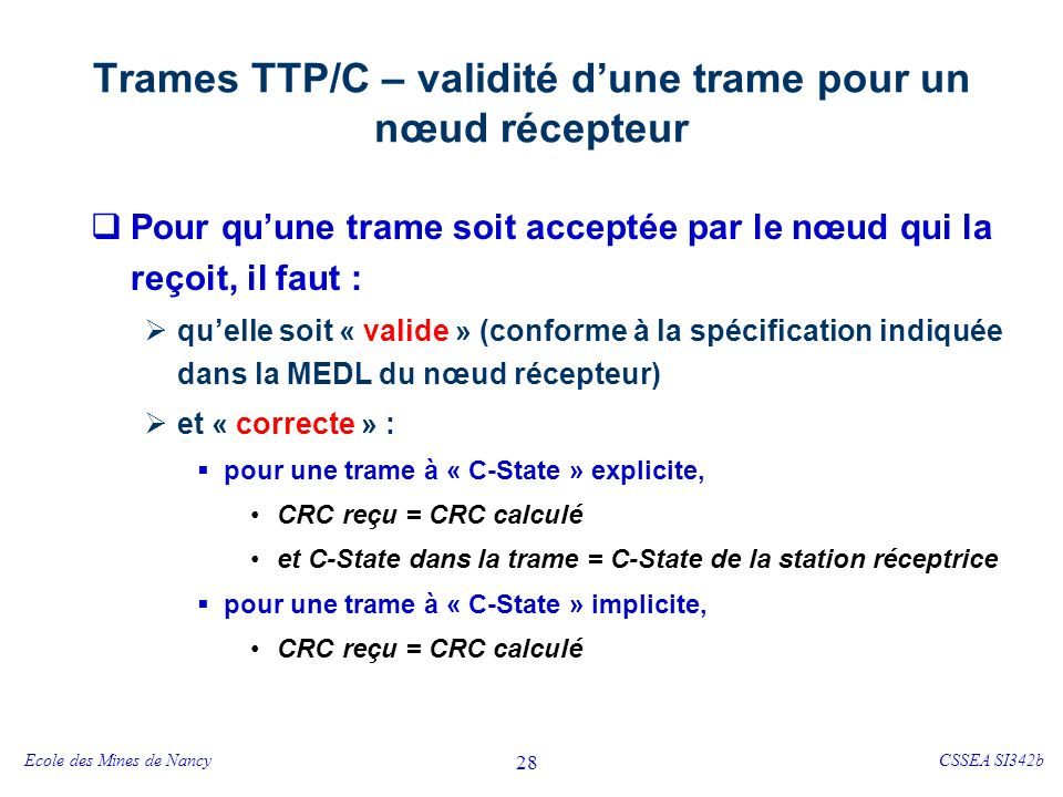 Trames TTP/C – phases de transmission