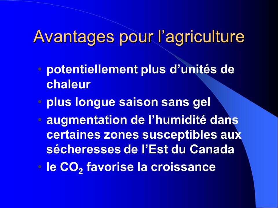 Avantages pour l'agriculture