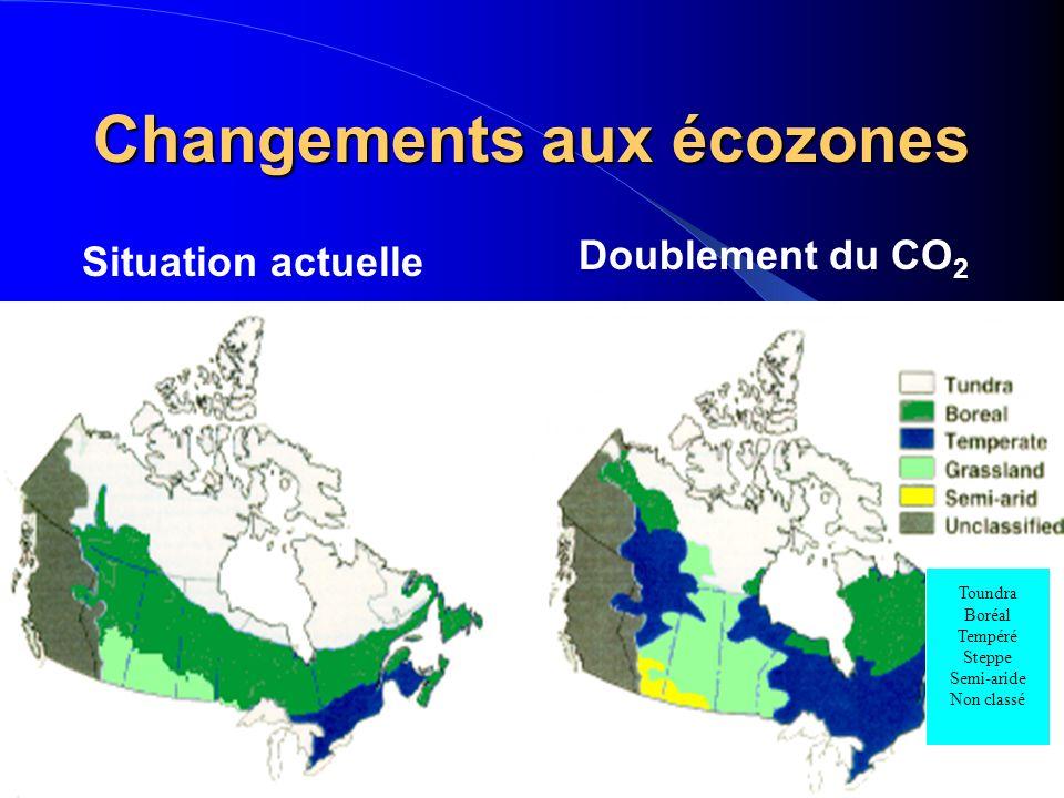 Changements aux écozones