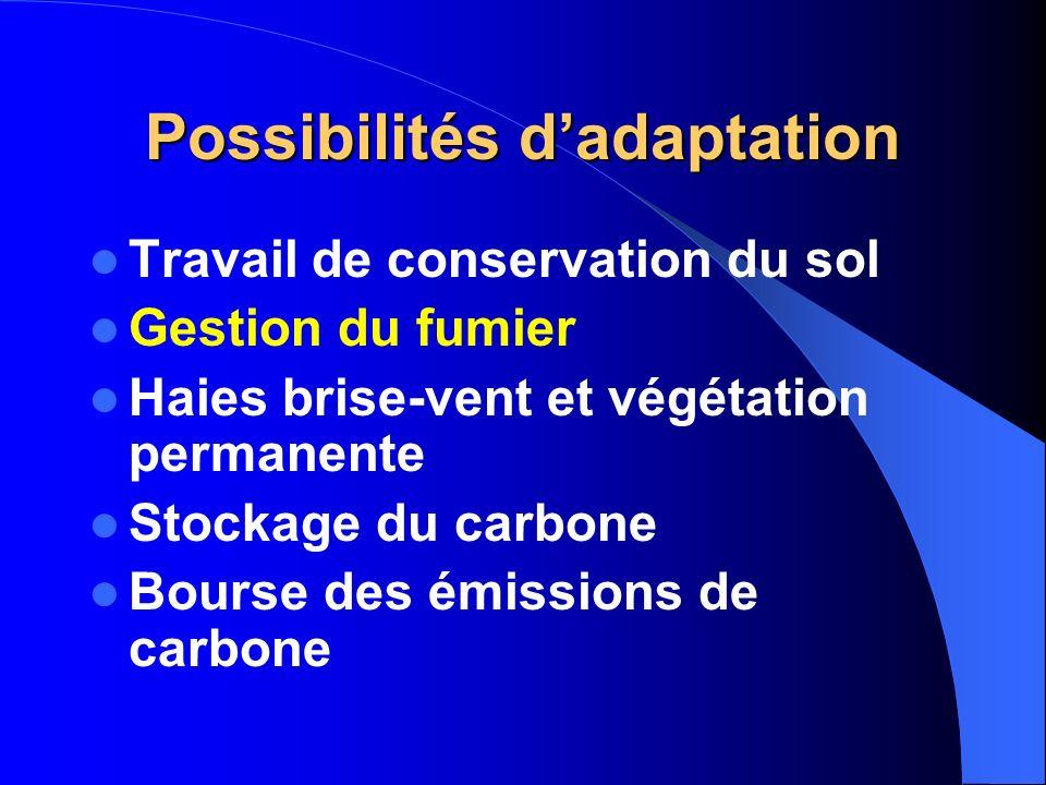 Possibilités d'adaptation
