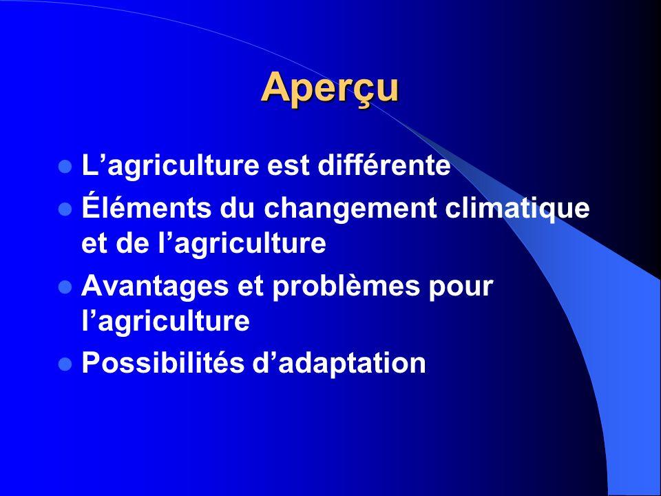 Aperçu L'agriculture est différente