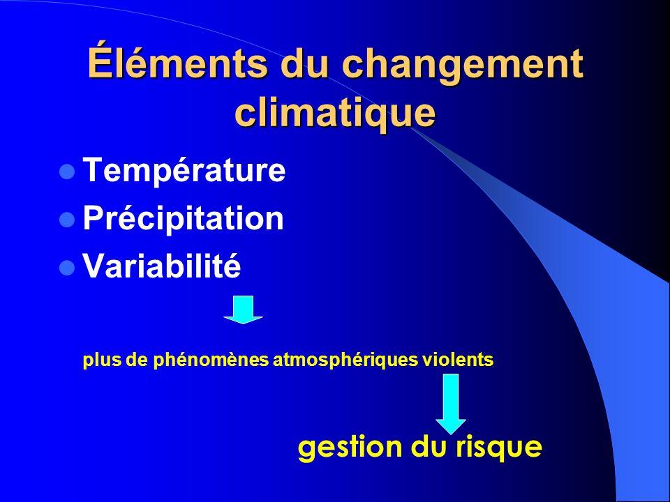 Éléments du changement climatique