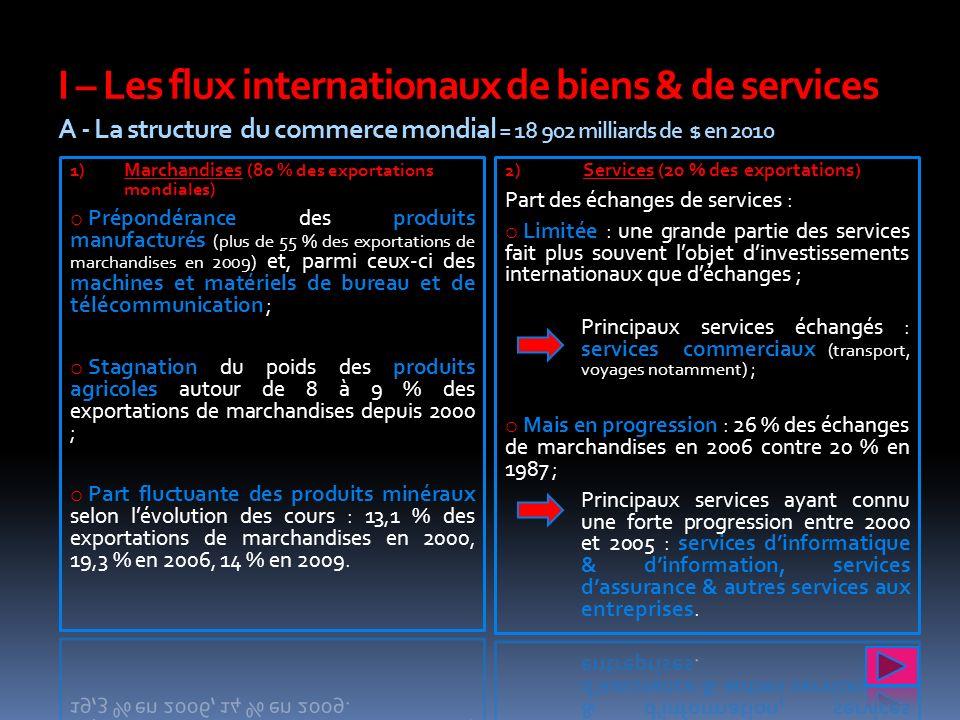I – Les flux internationaux de biens & de services A - La structure du commerce mondial = 18 902 milliards de $ en 2010