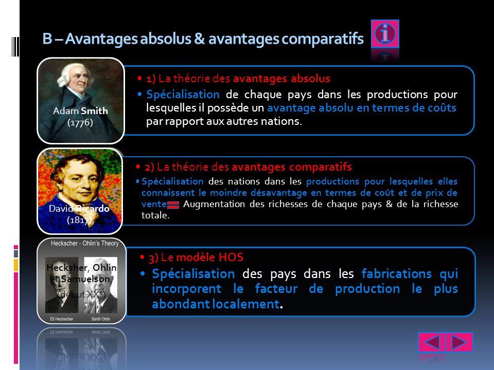 B – Avantages absolus & avantages comparatifs