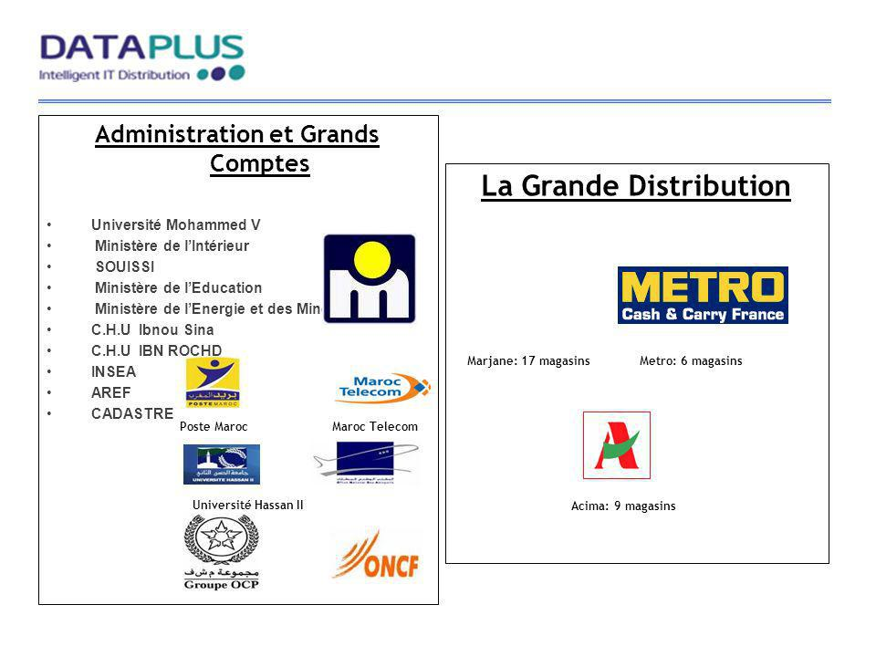 Administration et Grands Comptes La Grande Distribution