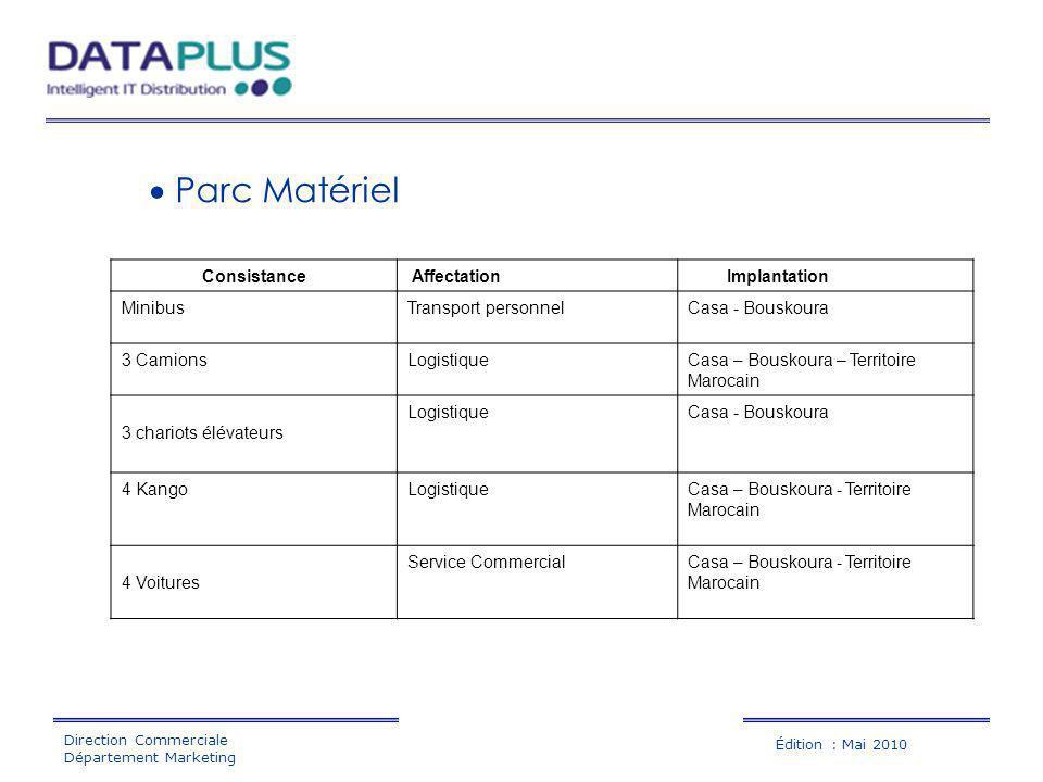 Parc Matériel 26 Consistance Affectation Implantation Minibus