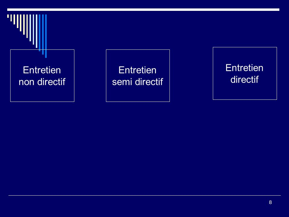 Entretien directif Entretien non directif Entretien semi directif