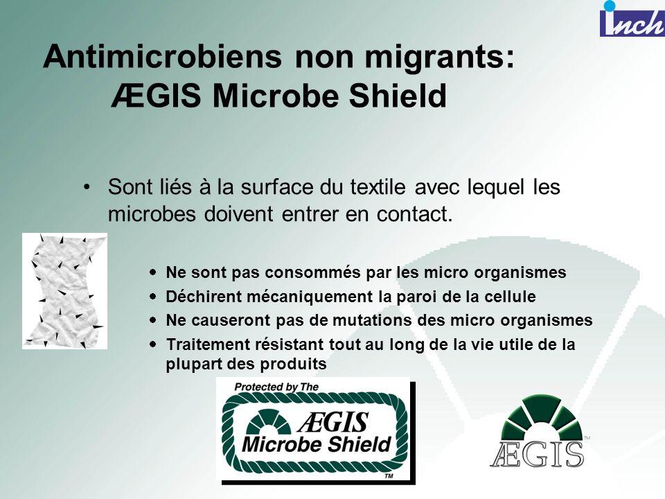 Antimicrobiens non migrants: ÆGIS Microbe Shield