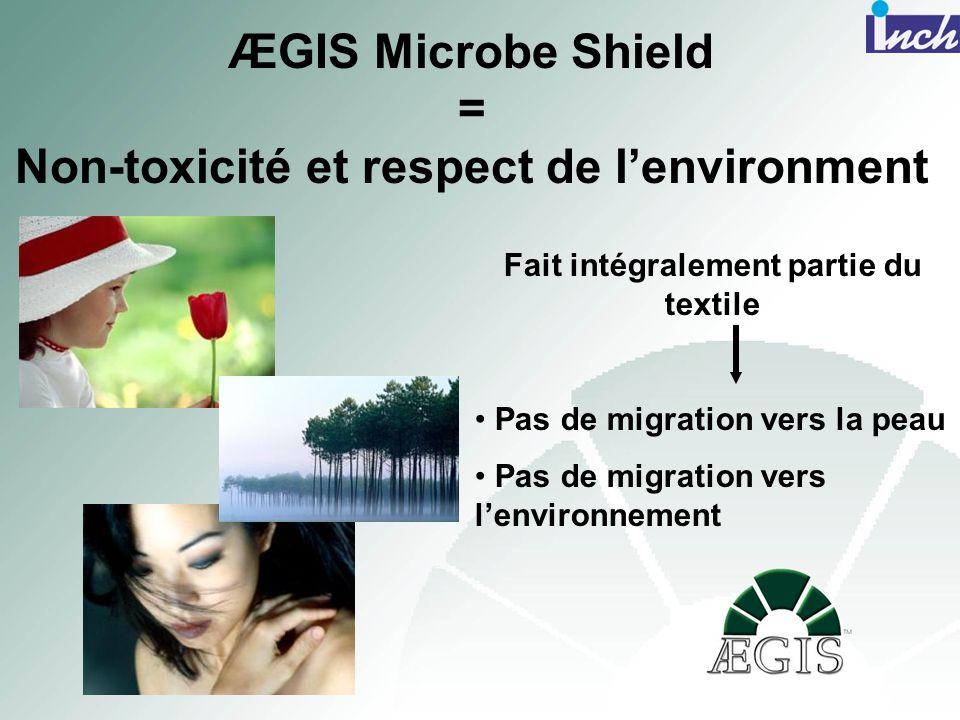 ÆGIS Microbe Shield = Non-toxicité et respect de l'environment