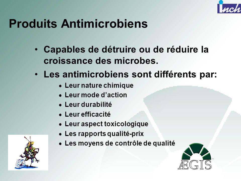 Produits Antimicrobiens