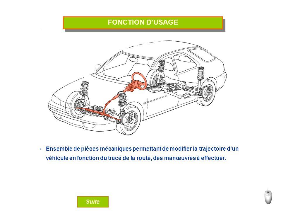 FONCTION D'USAGE - Ensemble de pièces mécaniques permettant de modifier la trajectoire d'un.
