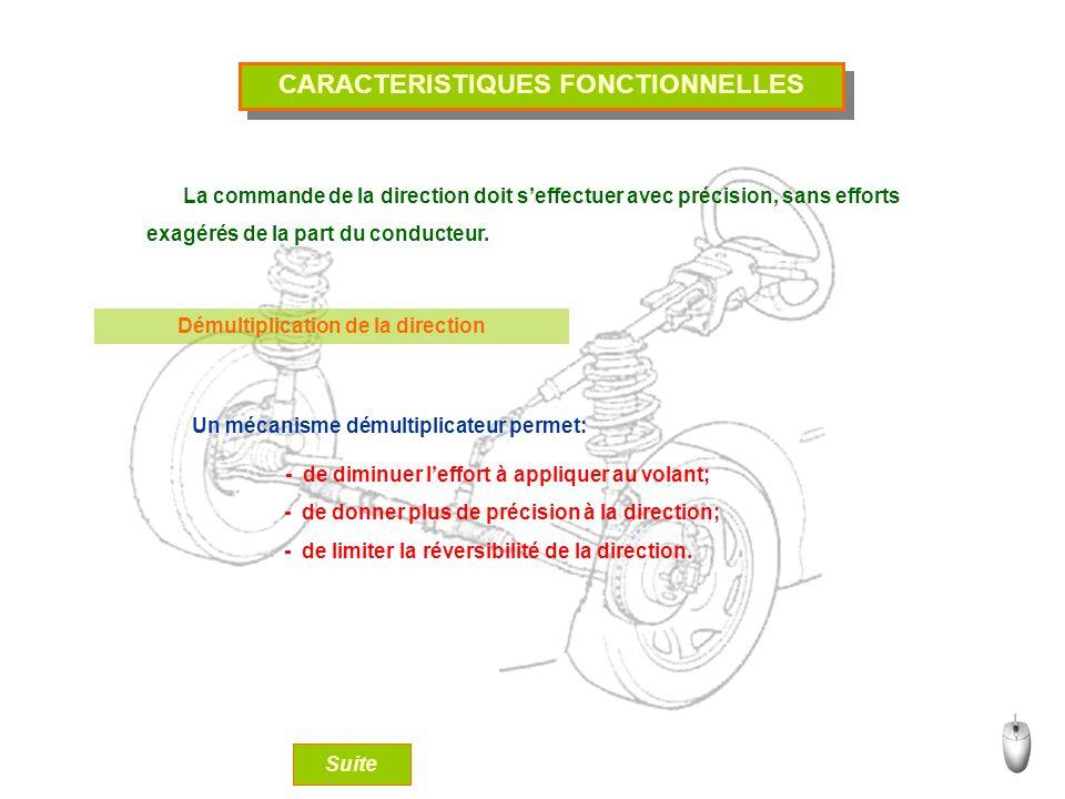 CARACTERISTIQUES FONCTIONNELLES Démultiplication de la direction