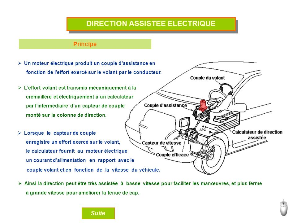 DIRECTION ASSISTEE ELECTRIQUE
