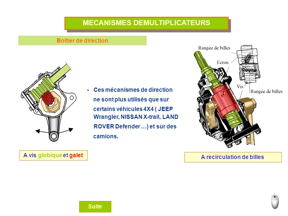 MECANISMES DEMULTIPLICATEURS A recirculation de billes