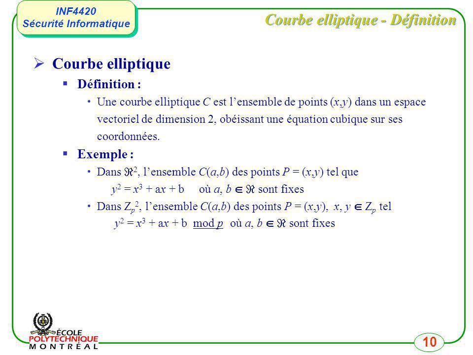Courbe elliptique - Définition