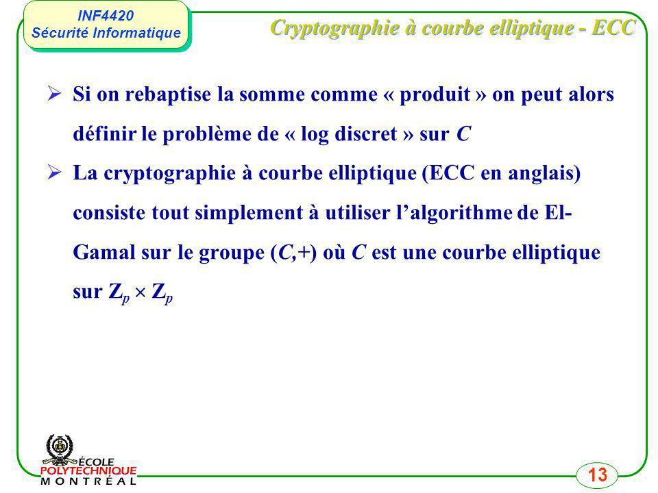 Cryptographie à courbe elliptique - ECC