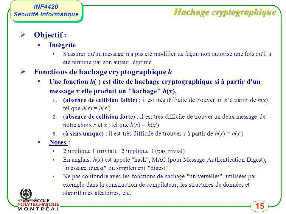Hachage cryptographique