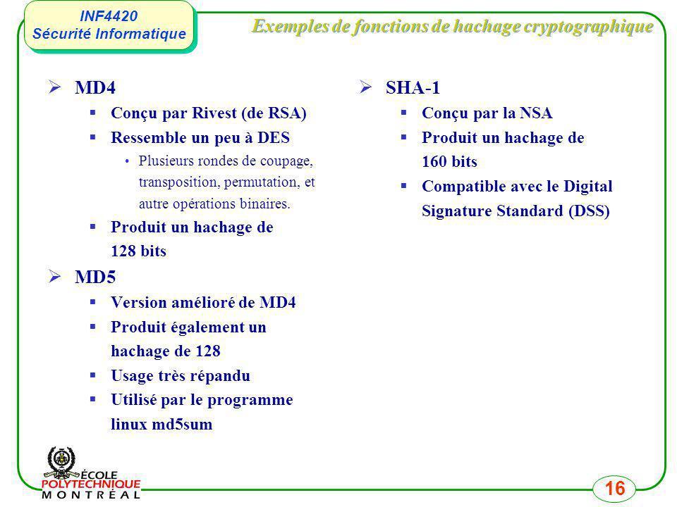 Exemples de fonctions de hachage cryptographique