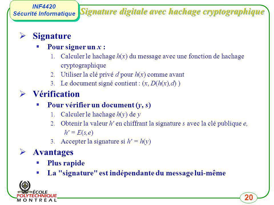 Signature digitale avec hachage cryptographique