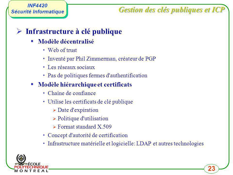 Gestion des clés publiques et ICP