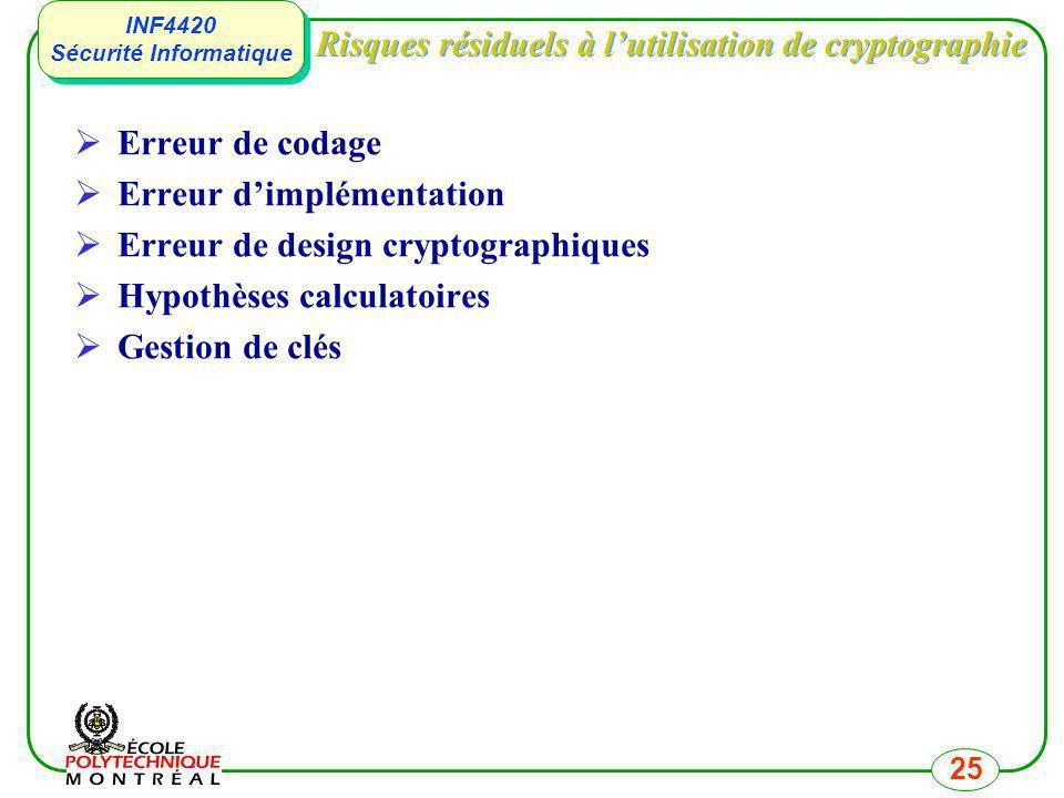 Risques résiduels à l'utilisation de cryptographie