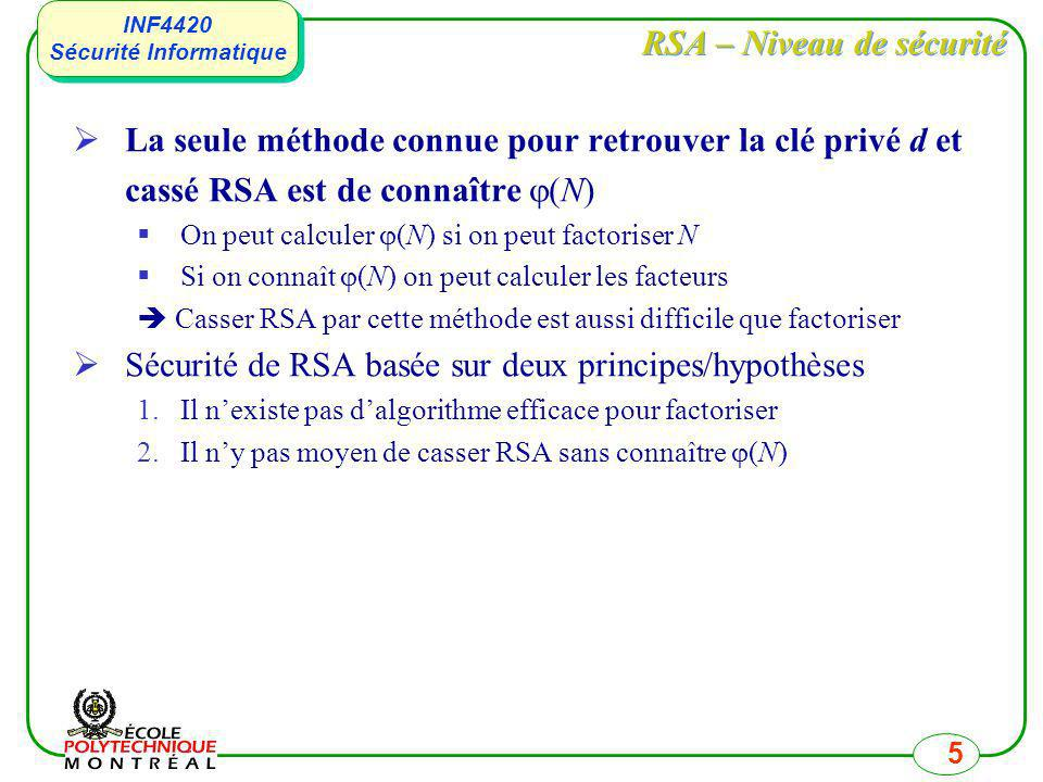 RSA – Niveau de sécurité