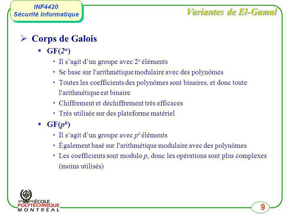 Variantes de El-Gamal Corps de Galois GF(2n) GF(pk)