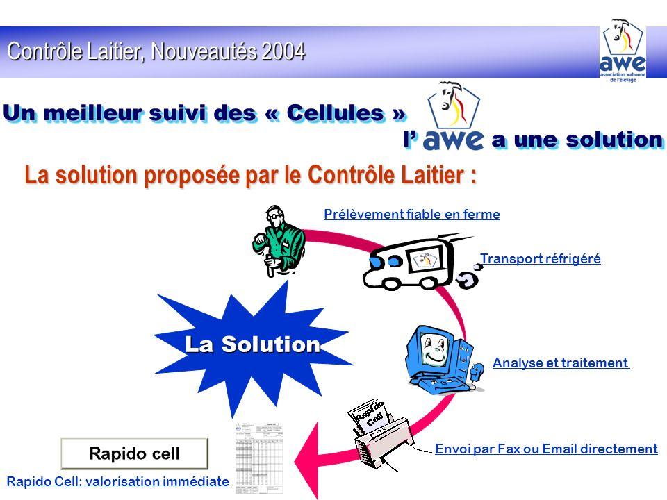 La solution proposée par le Contrôle Laitier :