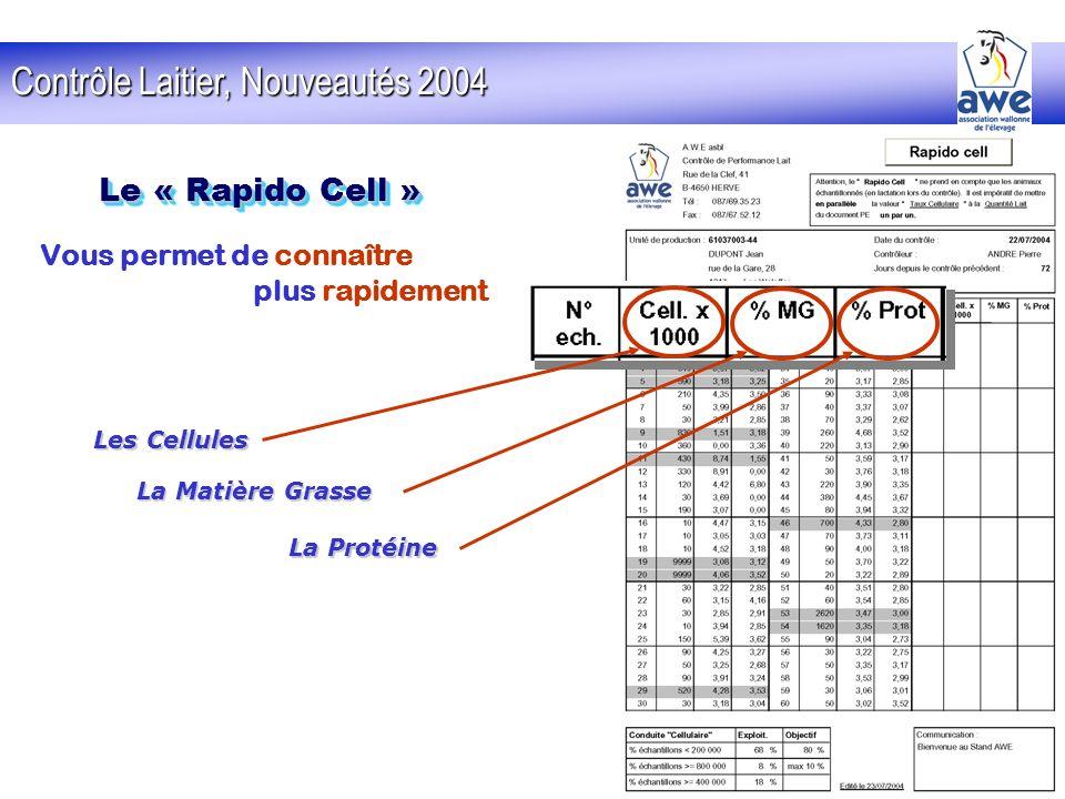 Contrôle Laitier, Nouveautés 2004