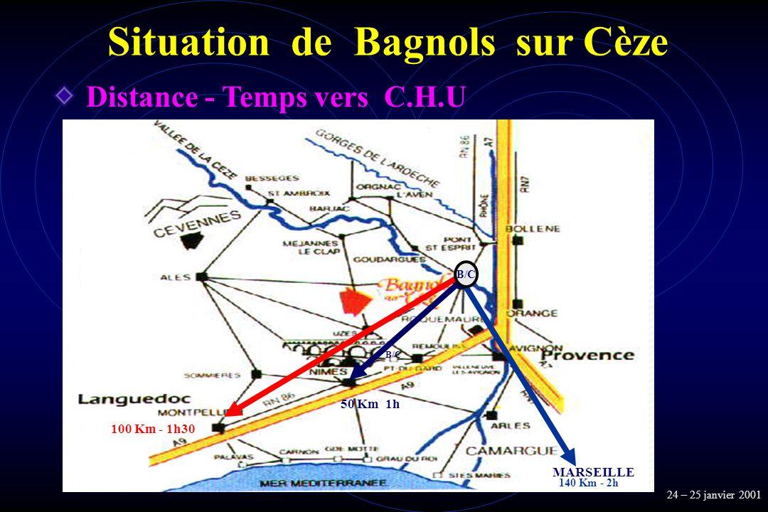Situation de Bagnols sur Cèze