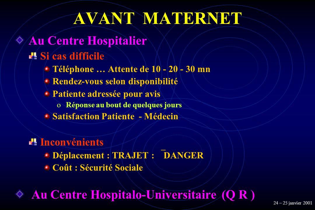 AVANT MATERNET Au Centre Hospitalier