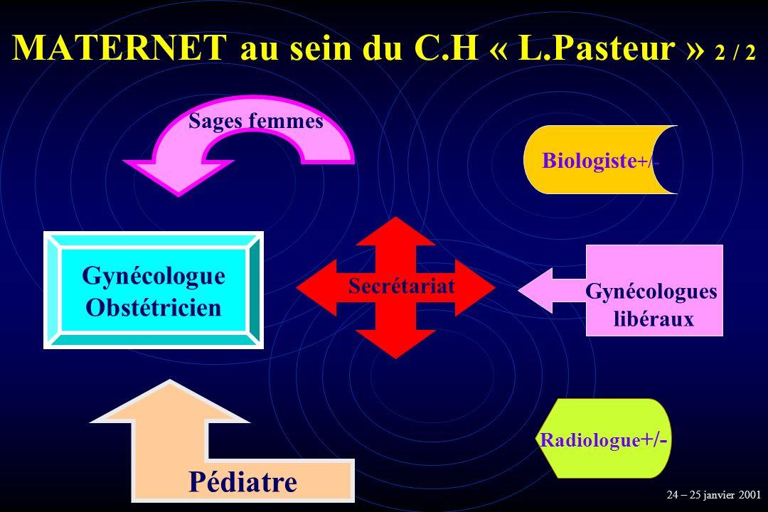 MATERNET au sein du C.H « L.Pasteur » 2 / 2