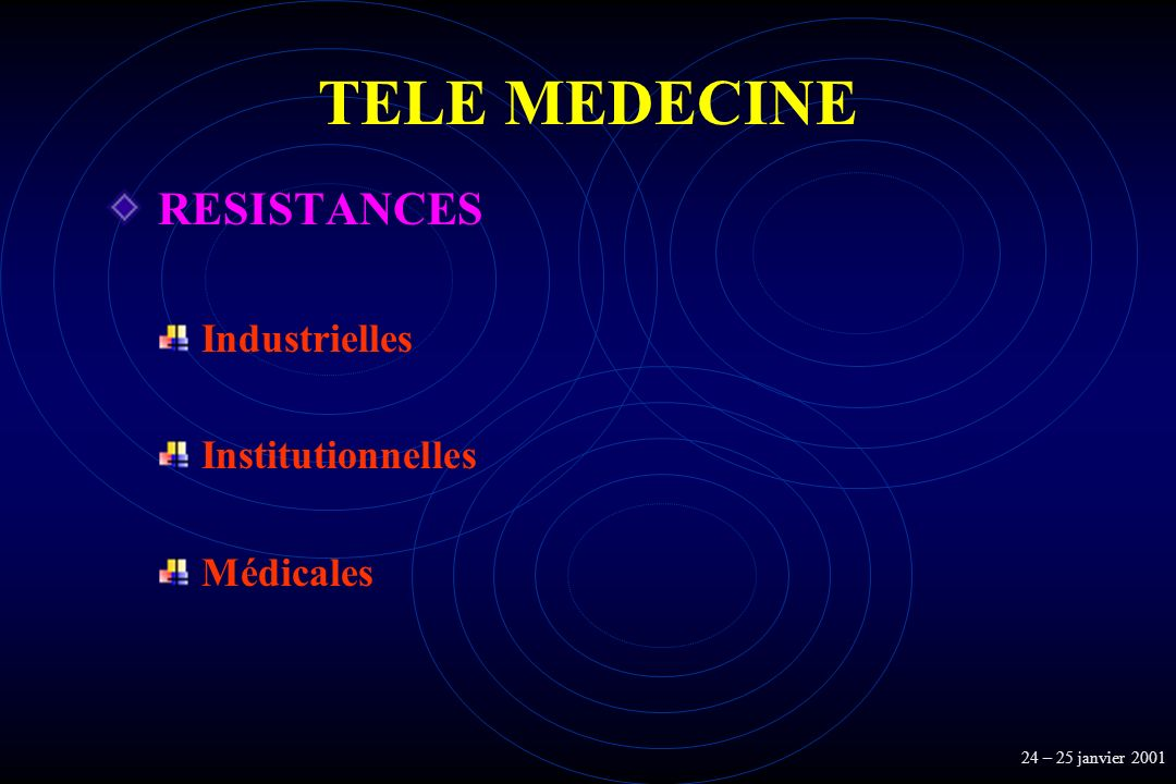 TELE MEDECINE RESISTANCES Industrielles Institutionnelles Médicales