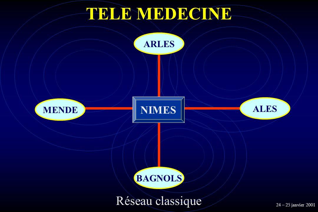 TELE MEDECINE Réseau classique NIMES ARLES ALES MENDE BAGNOLS