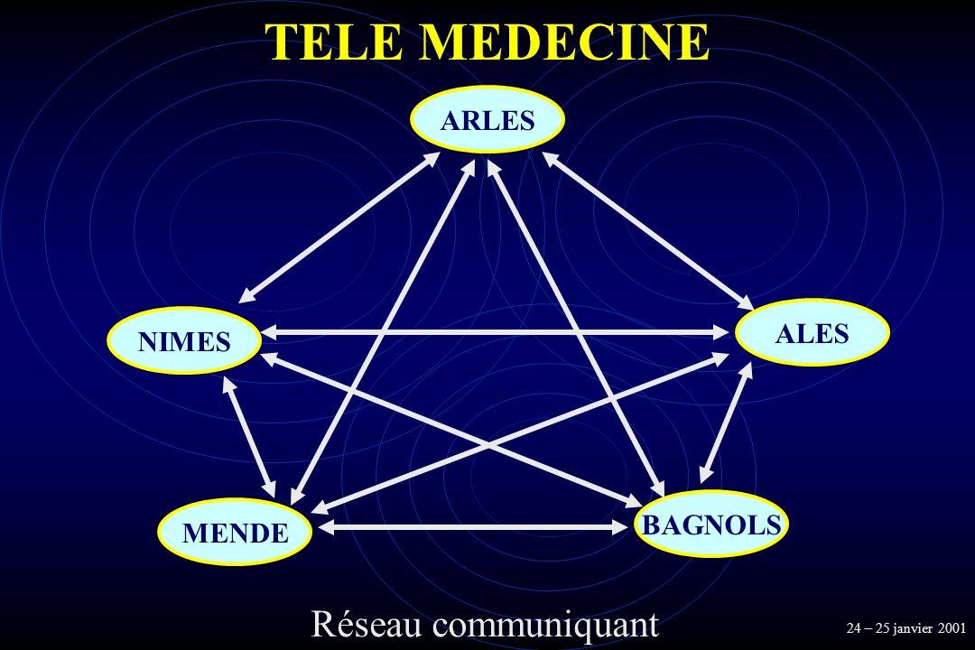TELE MEDECINE Réseau communiquant ARLES ALES NIMES BAGNOLS MENDE