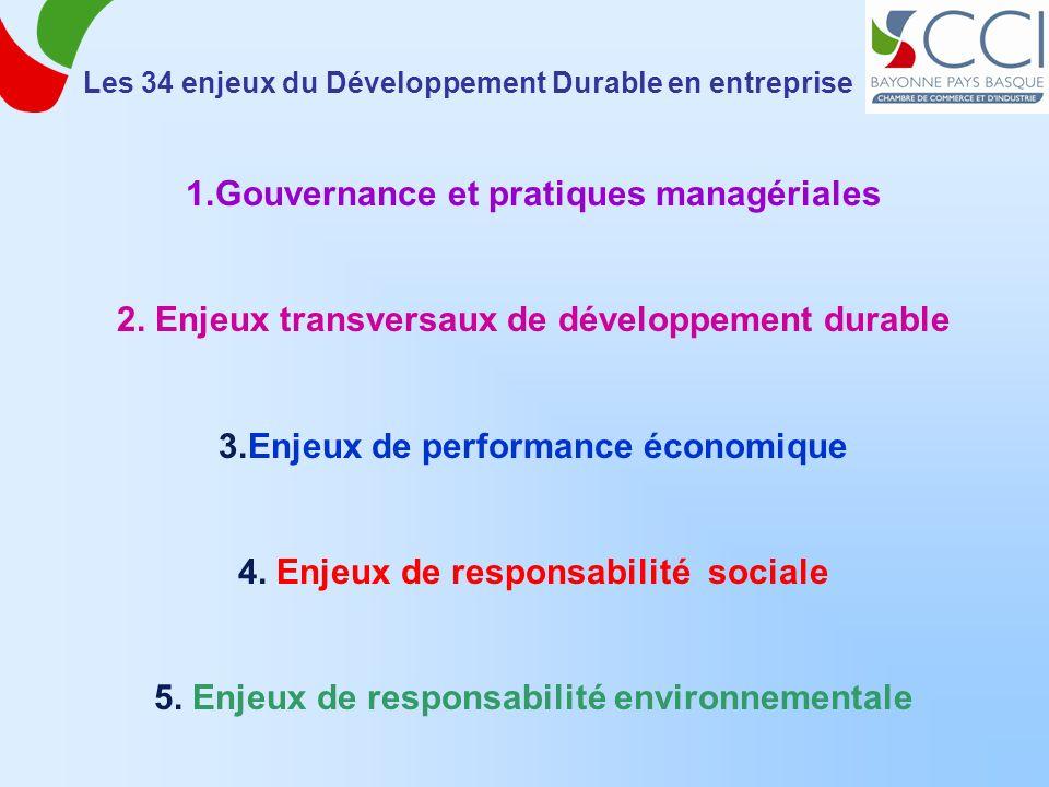 1.Gouvernance et pratiques managériales