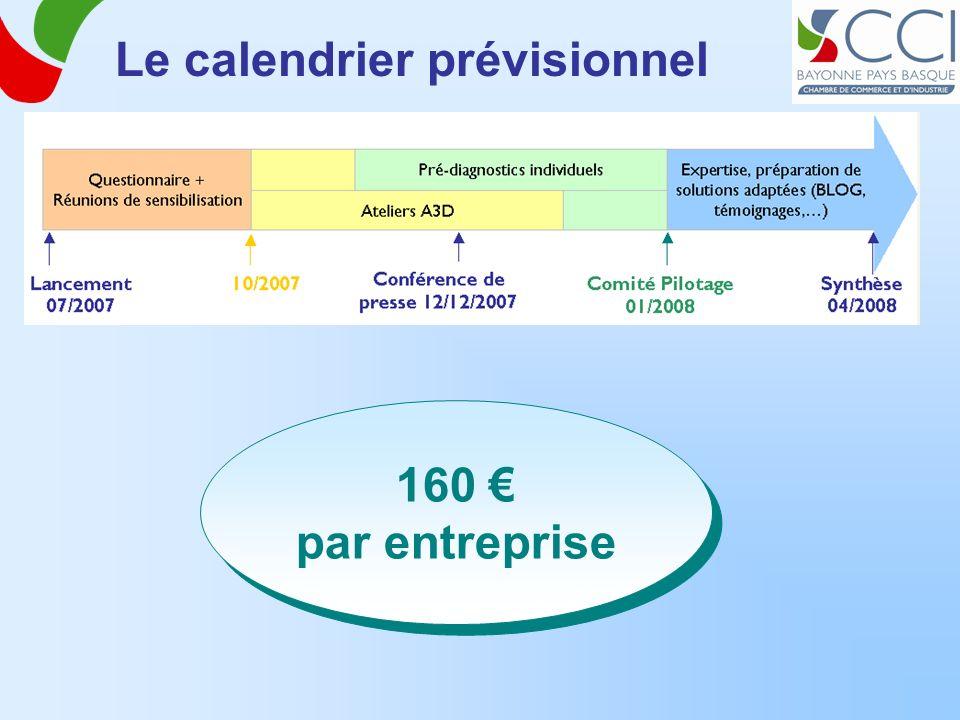 Le calendrier prévisionnel