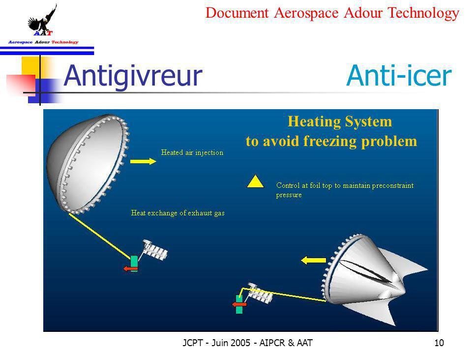 Antigivreur Anti-icer