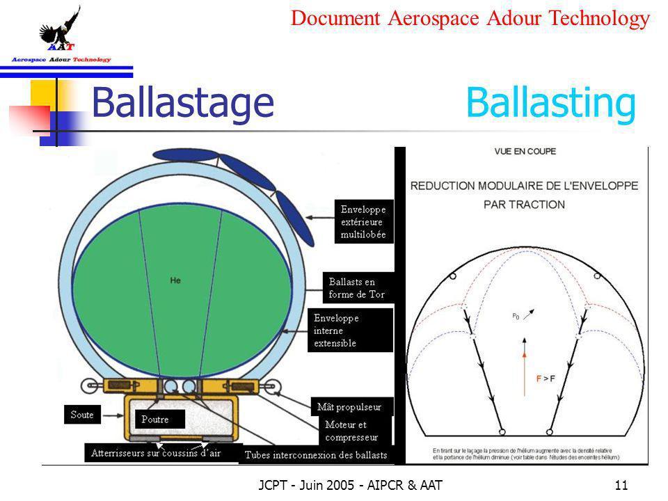 Ballastage Ballasting