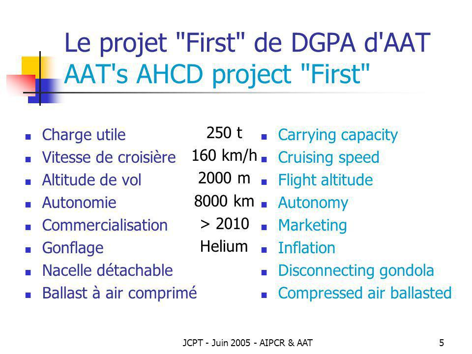 Le projet First de DGPA d AAT AAT s AHCD project First