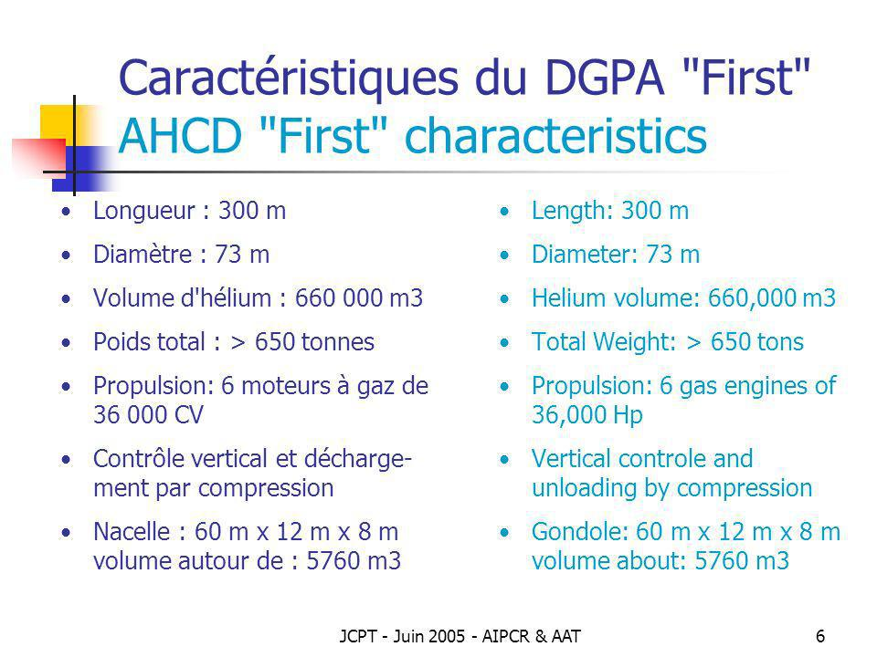 Caractéristiques du DGPA First AHCD First characteristics
