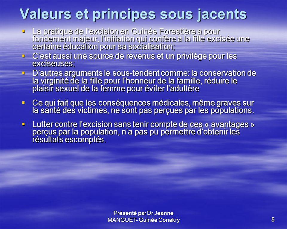 Valeurs et principes sous jacents