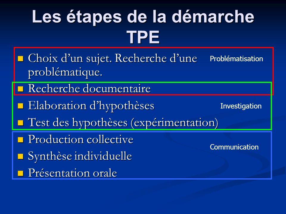 Les étapes de la démarche TPE