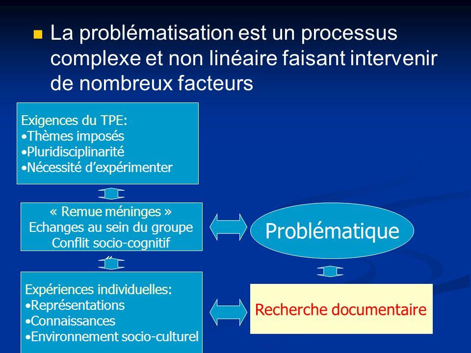 La problématisation est un processus complexe et non linéaire faisant intervenir de nombreux facteurs