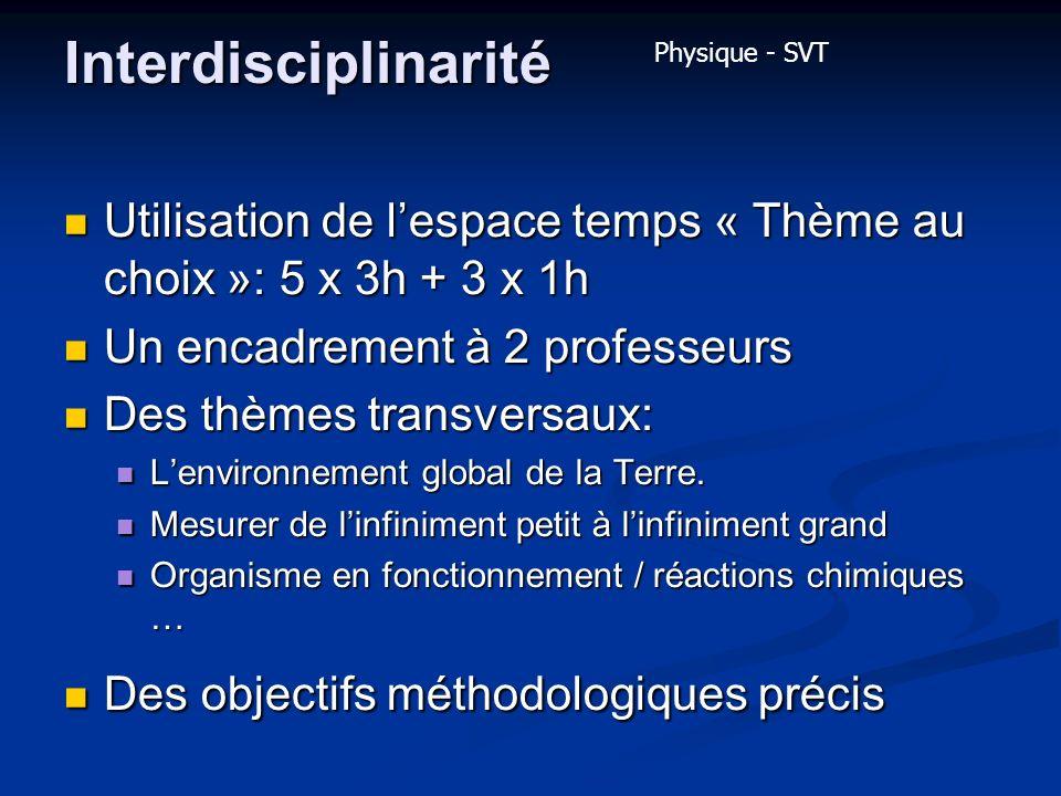 Interdisciplinarité Physique - SVT. Utilisation de l'espace temps « Thème au choix »: 5 x 3h + 3 x 1h.