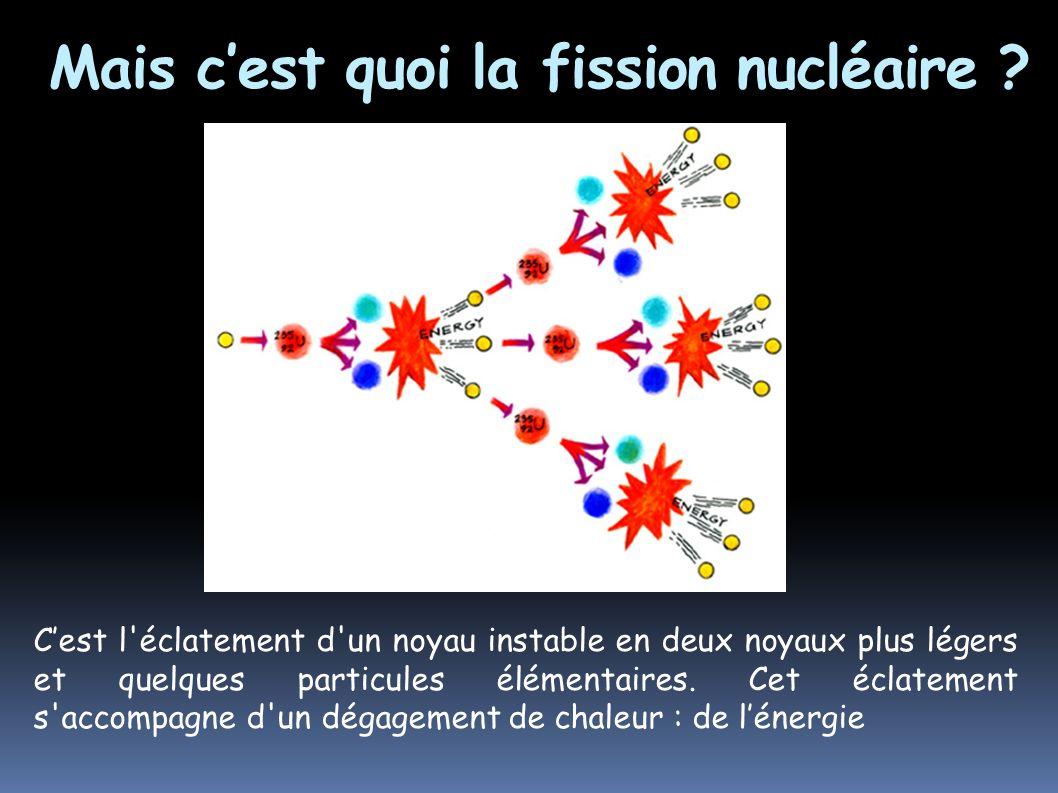 Mais c'est quoi la fission nucléaire
